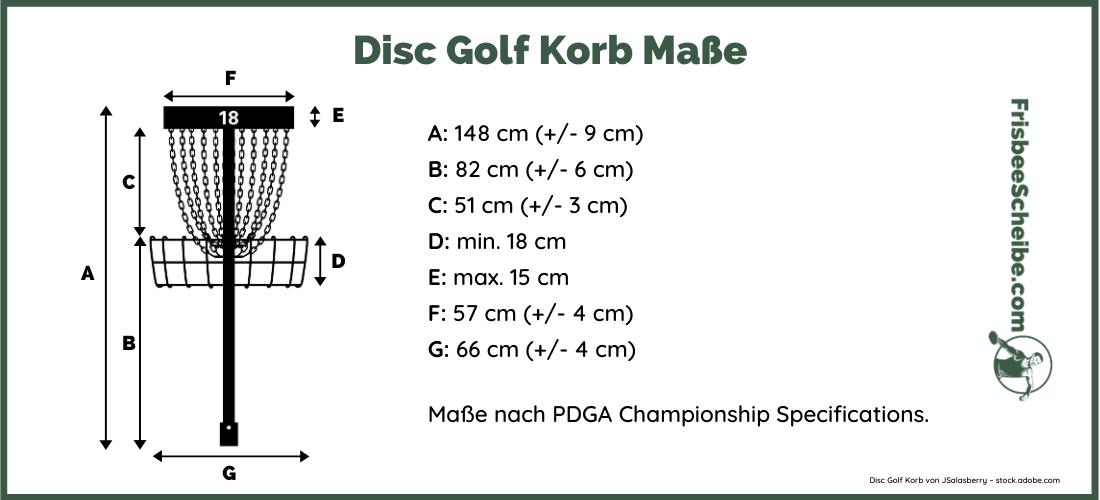 Alle wichtigen Disc Golf Korb Maße für Meisterschaften und Turniere