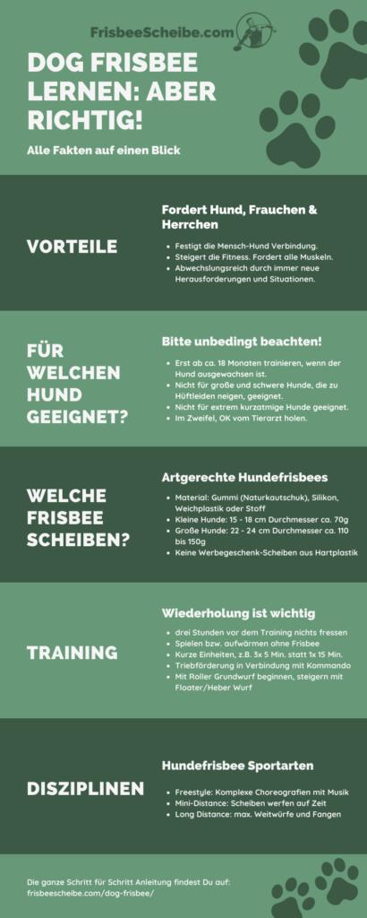 Dog Frisbee lernen - Infografik